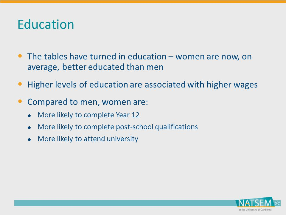 Education The tables have turned in education – women are now, on average, better educated than men Higher levels of education are associated with hig