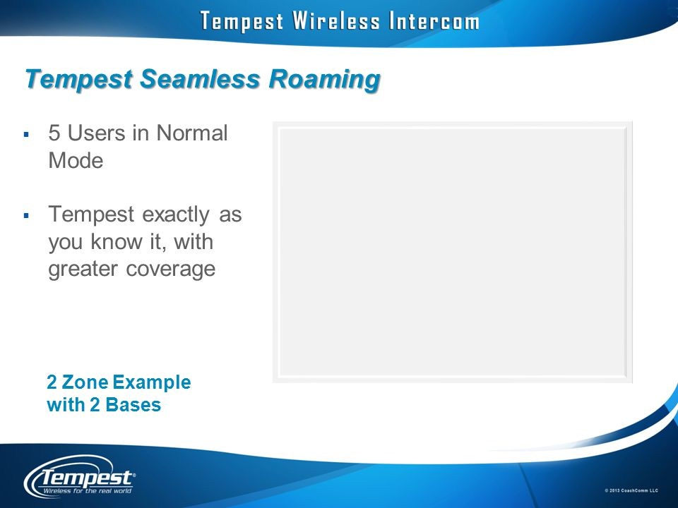 Tempest Seamless Roaming  5 Users in Normal Mode  Tempest exactly as you know it, with greater coverage 2 Zone Example with 2 Bases