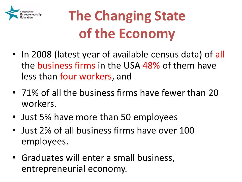 The Changing State of the Economy In 2008 (latest year of available census data) of all the business firms in the USA 48% of them have less than four workers, and 71% of all the business firms have fewer than 20 workers.