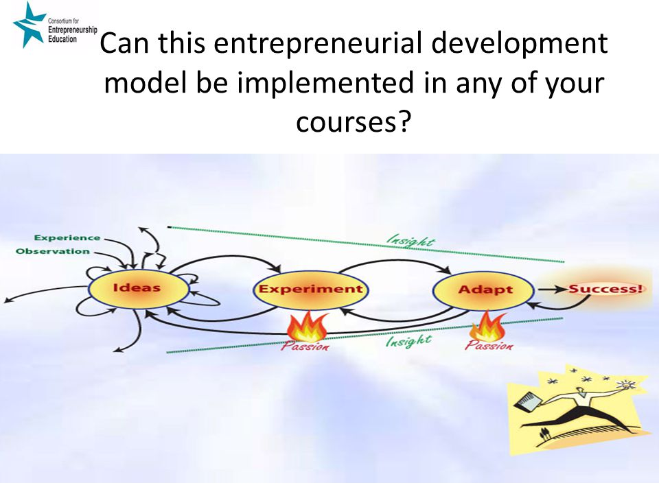 Can this entrepreneurial development model be implemented in any of your courses?