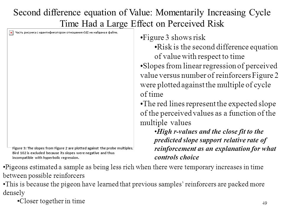 49 Figure 3 shows risk Risk is the second difference equation of value with respect to time Slopes from linear regression of perceived value versus nu
