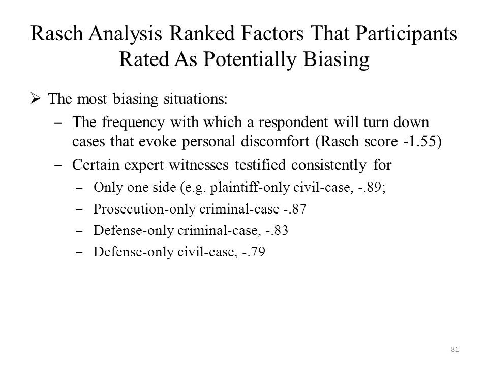 Rasch Analysis Ranked Factors That Participants Rated As Potentially Biasing  The most biasing situations: ‒ The frequency with which a respondent wi