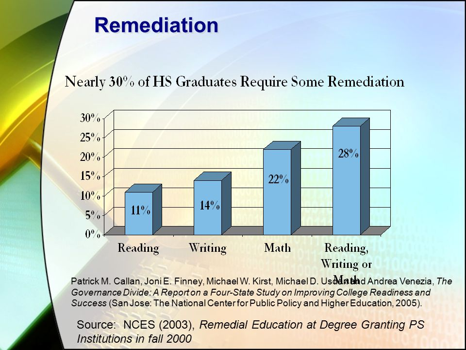 Remediation Source: NCES (2003), Remedial Education at Degree Granting PS Institutions in fall 2000 Patrick M.