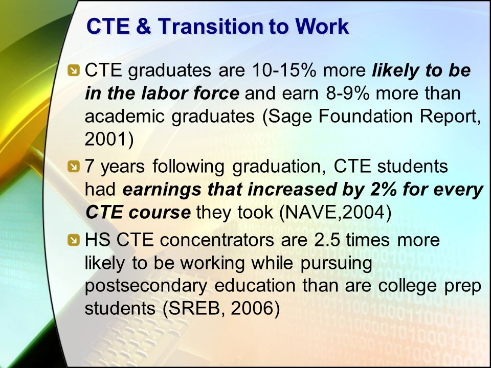 CTE & Transition to Work CTE graduates are 10-15% more likely to be in the labor force and earn 8-9% more than academic graduates (Sage Foundation Report, 2001) 7 years following graduation, CTE students had earnings that increased by 2% for every CTE course they took (NAVE,2004) HS CTE concentrators are 2.5 times more likely to be working while pursuing postsecondary education than are college prep students (SREB, 2006)
