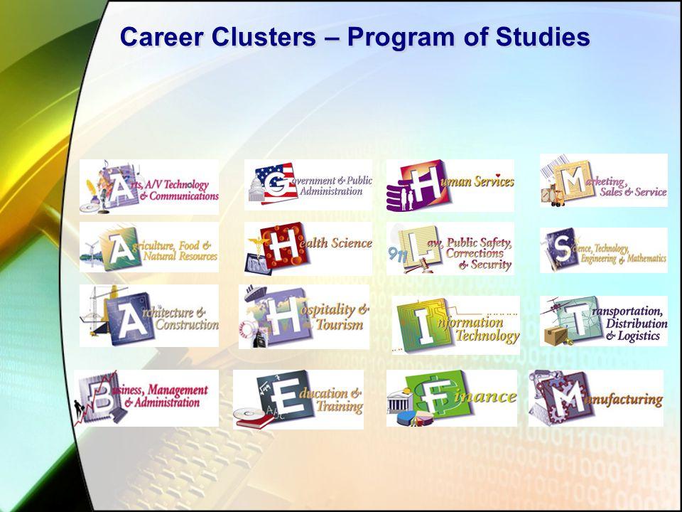 Career Clusters – Program of Studies
