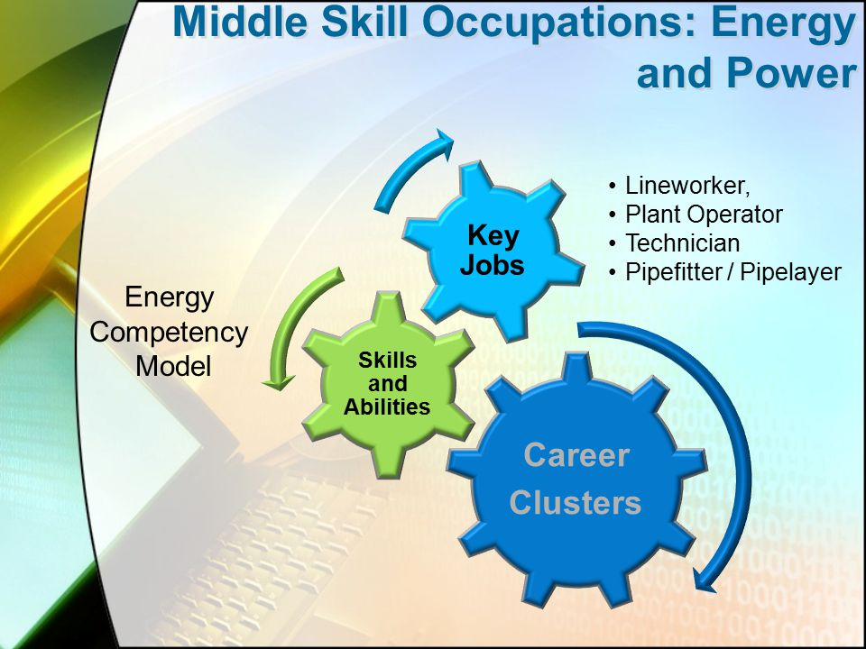 Middle Skill Occupations: Energy and Power Energy Competency Model Lineworker, Plant Operator Technician Pipefitter / Pipelayer