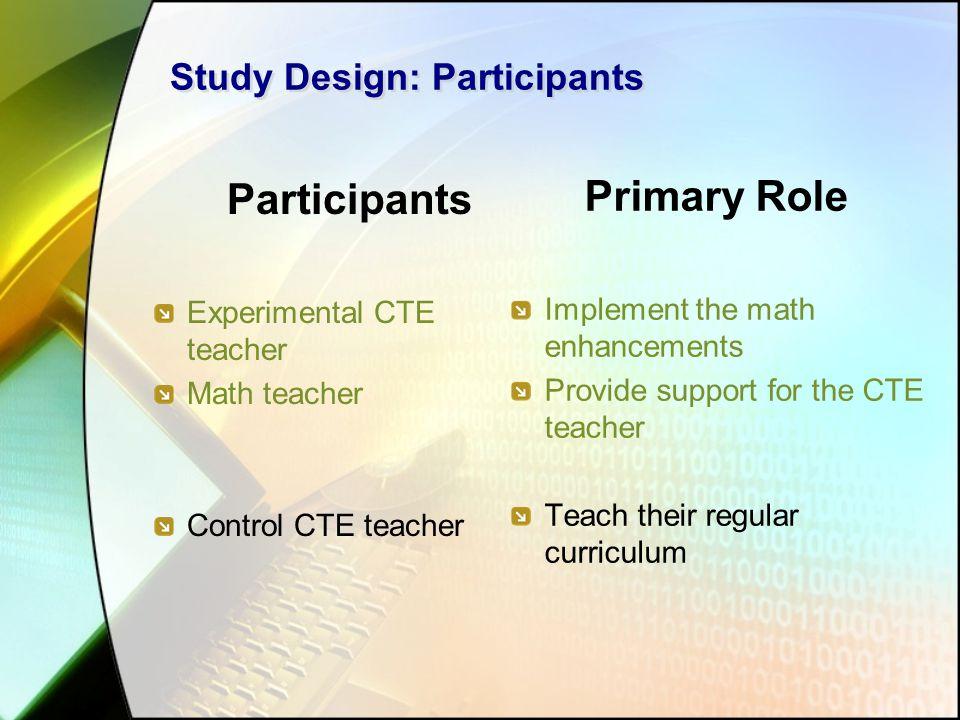 Study Design: Participants Participants Experimental CTE teacher Math teacher Control CTE teacher Primary Role Implement the math enhancements Provide support for the CTE teacher Teach their regular curriculum