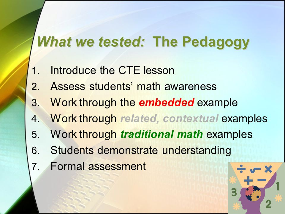 What we tested: The Pedagogy 1. Introduce the CTE lesson 2.