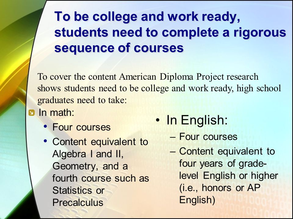 To be college and work ready, students need to complete a rigorous sequence of courses In math: Four courses Content equivalent to Algebra I and II, Geometry, and a fourth course such as Statistics or Precalculus In English: –Four courses –Content equivalent to four years of grade- level English or higher (i.e., honors or AP English) To cover the content American Diploma Project research shows students need to be college and work ready, high school graduates need to take: