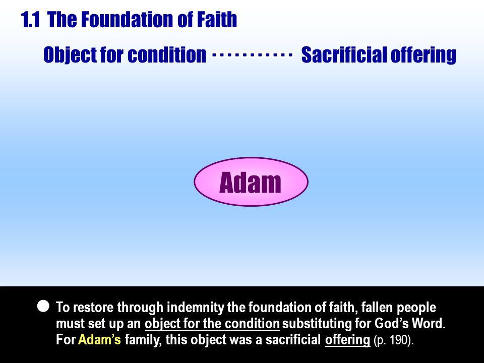 Adam-Noah: 1O generations, 1,6OO years 1 God called Noah ten generations or sixteen hundred biblical years after Adam.