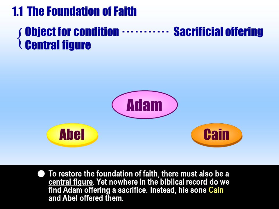 For Noah's family to make an acceptable substantial offering, Ham, Noah's second son and the central figure of the substantial offering, was to restore the position of Abel.