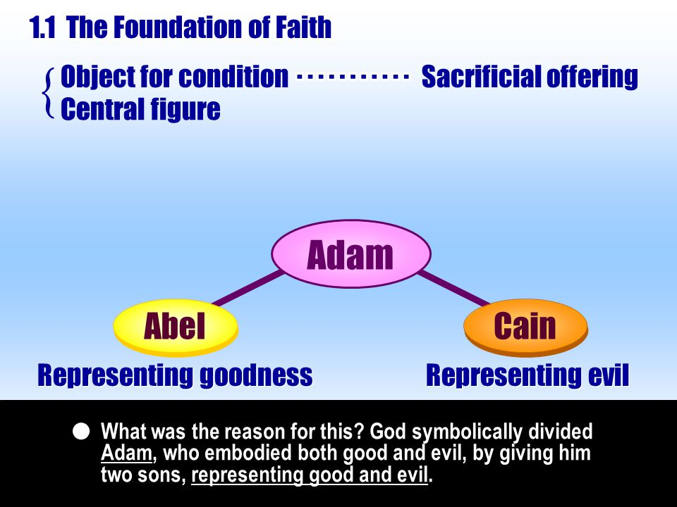 of Noah's family 3.1 The Foundation of Faith 3.1.1 The Central Figure for the Foundation of Faith Restore the conditions As God had blessed Adam and Noah, God also blessed Abraham to make a great nation and be the source of blessing (Gen.