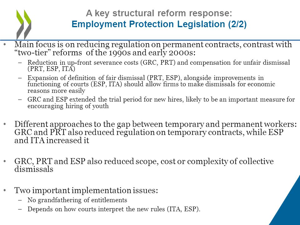 Main focus is on reducing regulation on permanent contracts, contrast with two-tier reforms of the 1990s and early 2000s: – Reduction in up-front severance costs (GRC, PRT) and compensation for unfair dismissal (PRT, ESP, ITA) – Expansion of definition of fair dismissal (PRT, ESP), alongside improvements in functioning of courts (ESP, ITA) should allow firms to make dismissals for economic reasons more easily – GRC and ESP extended the trial period for new hires, likely to be an important measure for encouraging hiring of youth Different approaches to the gap between temporary and permanent workers: GRC and PRT also reduced regulation on temporary contracts, while ESP and ITA increased it GRC, PRT and ESP also reduced scope, cost or complexity of collective dismissals Two important implementation issues: – No grandfathering of entitlements – Depends on how courts interpret the new rules (ITA, ESP).