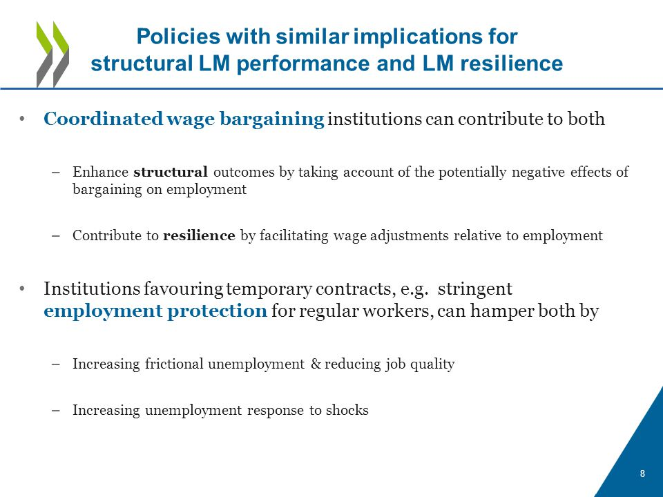 Coordinated wage bargaining institutions can contribute to both – Enhance structural outcomes by taking account of the potentially negative effects of bargaining on employment – Contribute to resilience by facilitating wage adjustments relative to employment Institutions favouring temporary contracts, e.g.