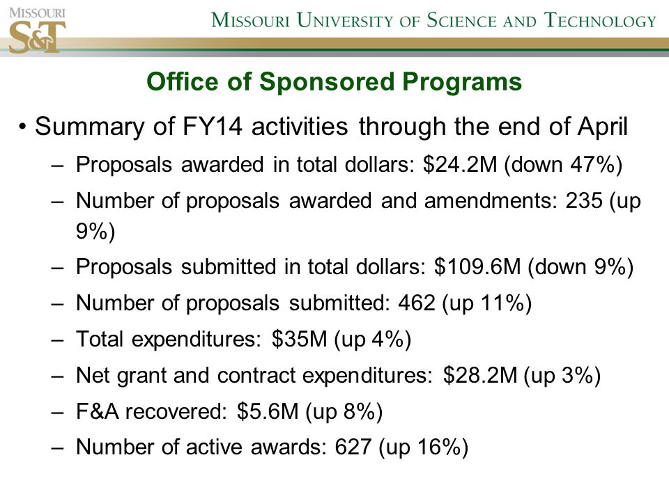 Office of Sponsored Programs Summary of FY14 activities through the end of April –Proposals awarded in total dollars: $24.2M (down 47%) –Number of proposals awarded and amendments: 235 (up 9%) –Proposals submitted in total dollars: $109.6M (down 9%) –Number of proposals submitted: 462 (up 11%) –Total expenditures: $35M (up 4%) –Net grant and contract expenditures: $28.2M (up 3%) –F&A recovered: $5.6M (up 8%) –Number of active awards: 627 (up 16%)