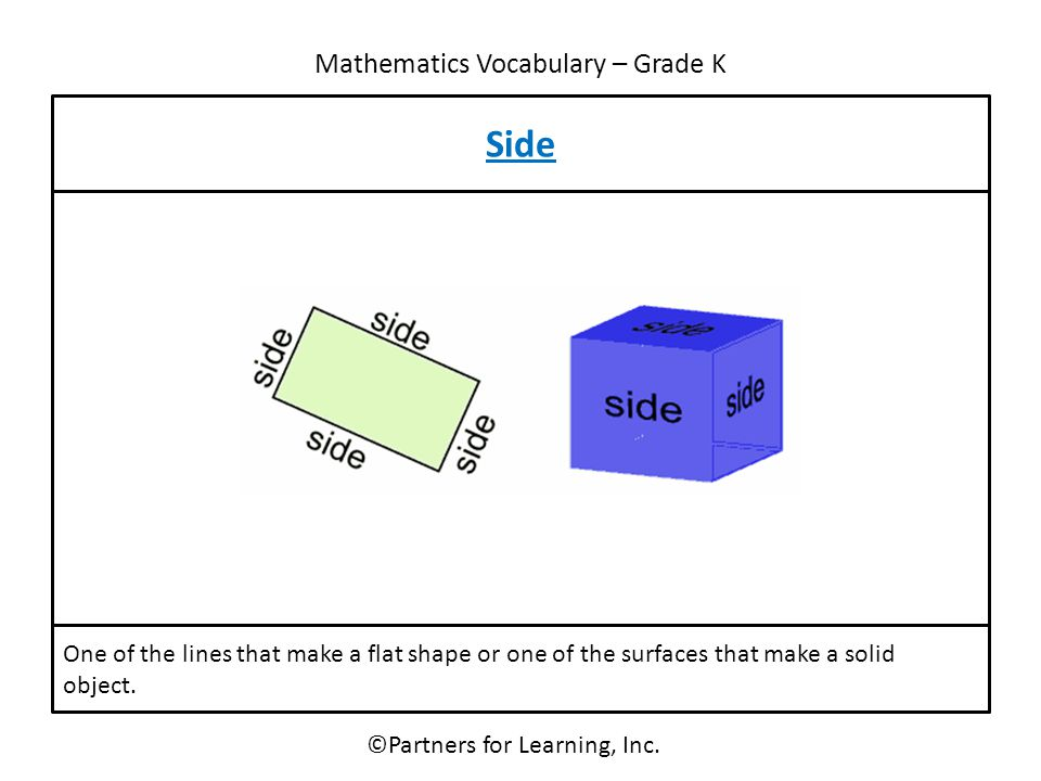 Mathematics Vocabulary – Grade K ©Partners for Learning, Inc. Side One of the lines that make a flat shape or one of the surfaces that make a solid ob