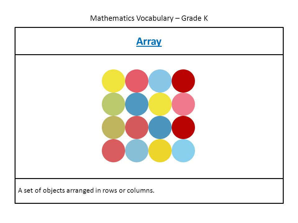 Mathematics Vocabulary – Grade K Array A set of objects arranged in rows or columns.