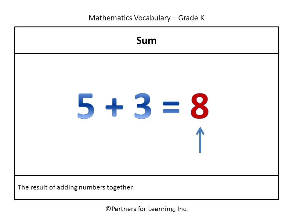 Mathematics Vocabulary – Grade K Sum ©Partners for Learning, Inc. The result of adding numbers together.