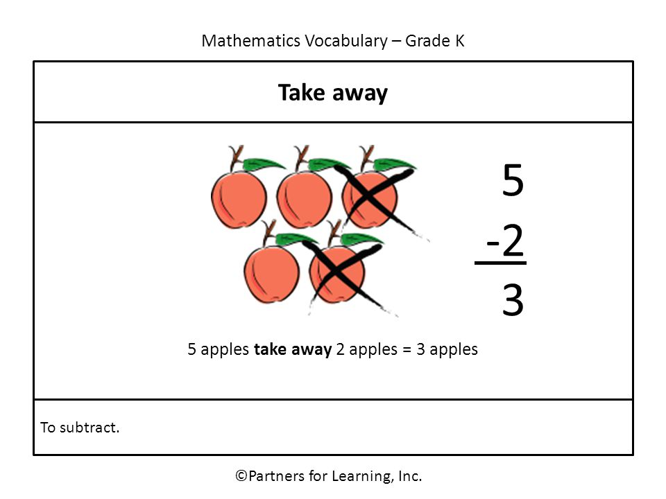 Mathematics Vocabulary – Grade K ©Partners for Learning, Inc. Take away To subtract. 5 apples take away 2 apples = 3 apples 5 -2 3