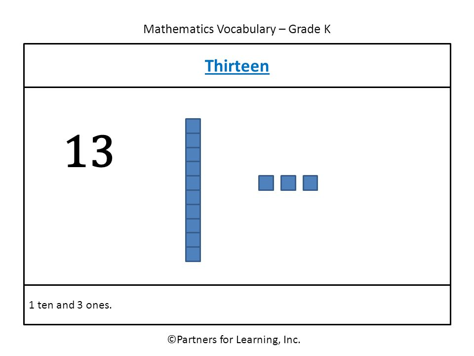 Mathematics Vocabulary – Grade K ©Partners for Learning, Inc. Thirteen 1 ten and 3 ones. 13