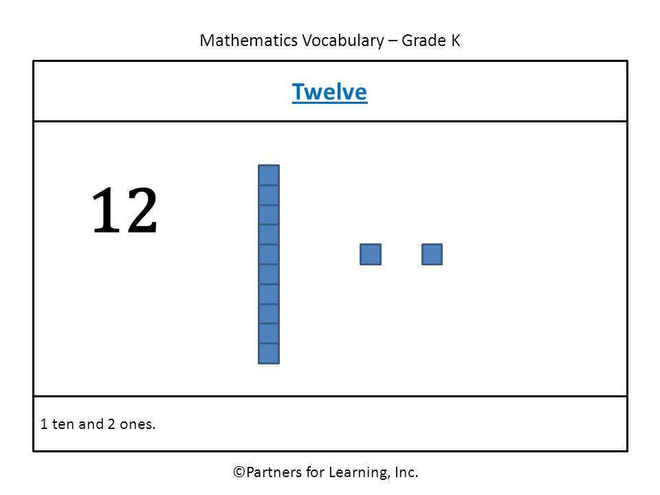 Mathematics Vocabulary – Grade K ©Partners for Learning, Inc. Twelve 1 ten and 2 ones. 12