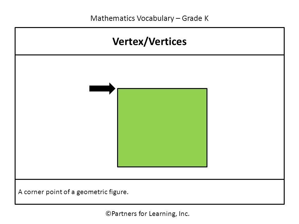 Mathematics Vocabulary – Grade K ©Partners for Learning, Inc. Vertex/Vertices A corner point of a geometric figure.