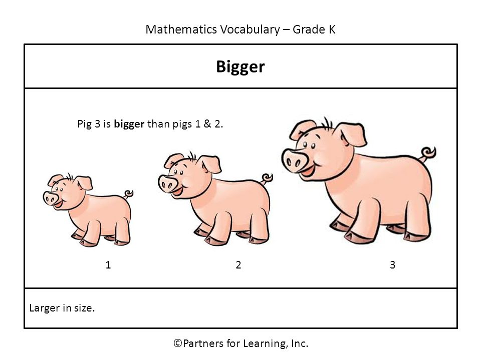 Mathematics Vocabulary – Grade K ©Partners for Learning, Inc. Bigger Larger in size. 123 Pig 3 is bigger than pigs 1 & 2.