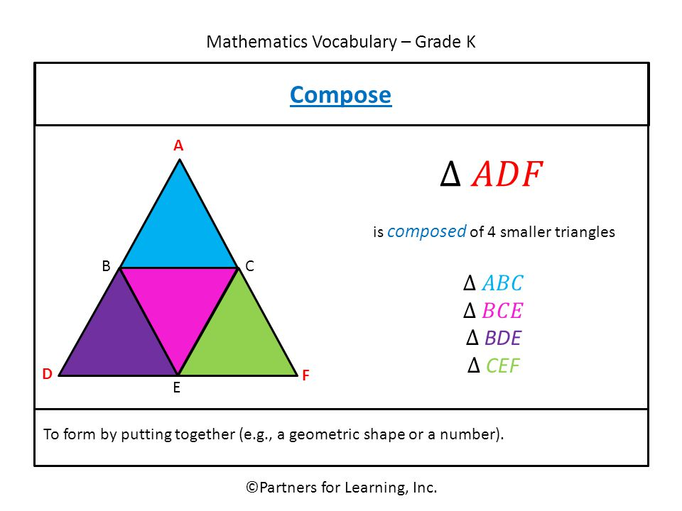 Mathematics Vocabulary – Grade K ©Partners for Learning, Inc. Compose To form by putting together (e.g., a geometric shape or a number). F E D CB A