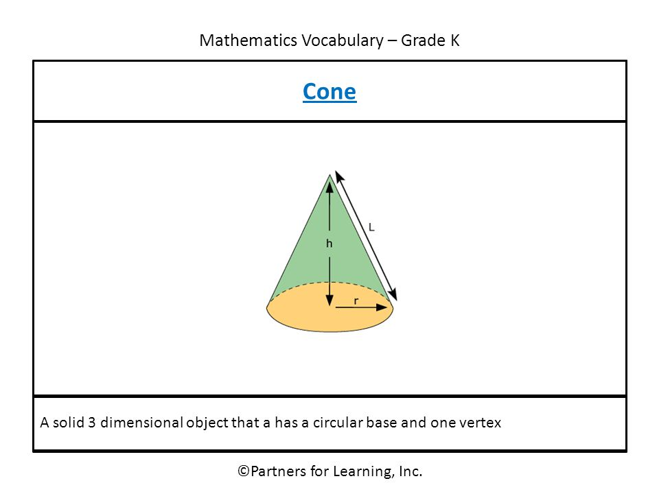 Mathematics Vocabulary – Grade K Cone ©Partners for Learning, Inc. A solid 3 dimensional object that a has a circular base and one vertex