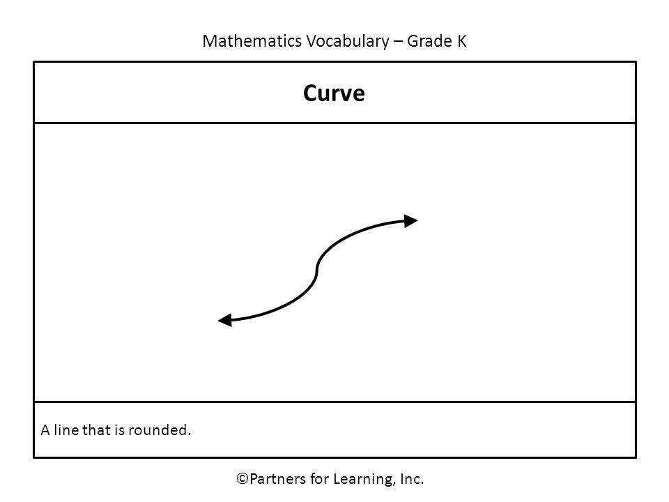 Mathematics Vocabulary – Grade K ©Partners for Learning, Inc. Curve A line that is rounded.