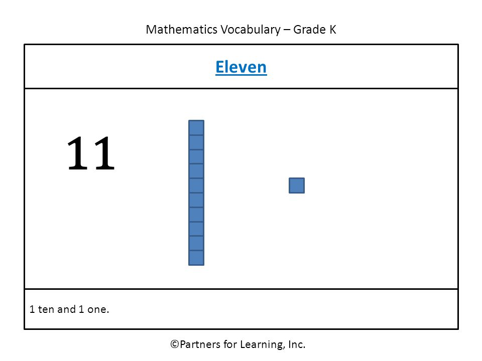 Mathematics Vocabulary – Grade K ©Partners for Learning, Inc. Eleven 1 ten and 1 one. 11