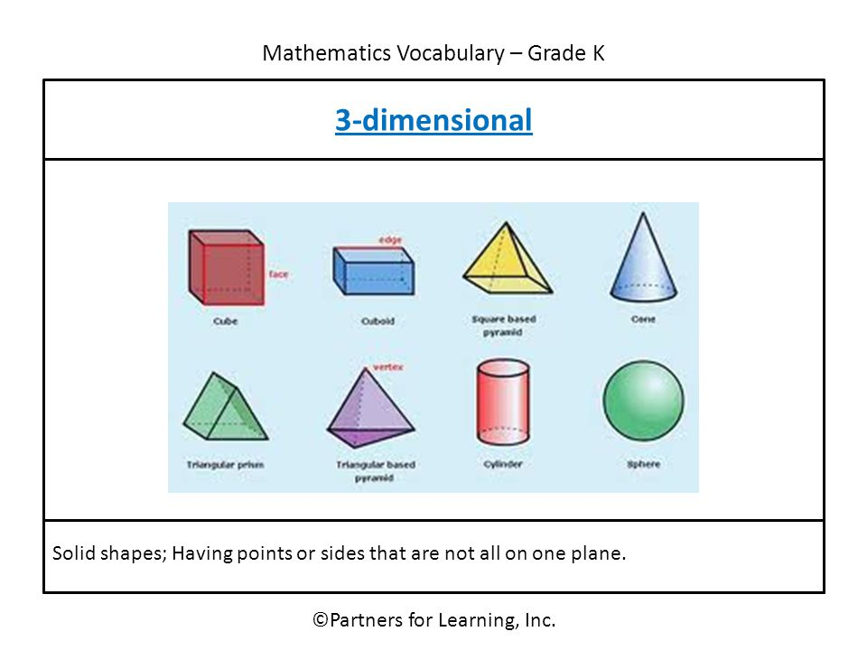 Mathematics Vocabulary – Grade K 3-dimensional ©Partners for Learning, Inc. Solid shapes; Having points or sides that are not all on one plane.