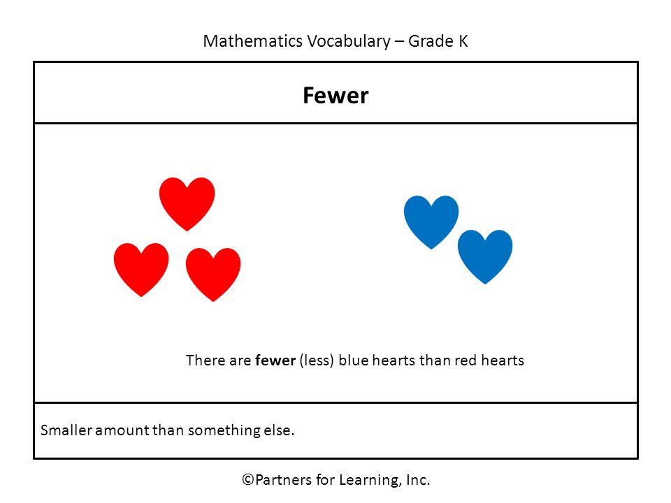 Mathematics Vocabulary – Grade K Fewer ©Partners for Learning, Inc. Smaller amount than something else. There are fewer (less) blue hearts than red he