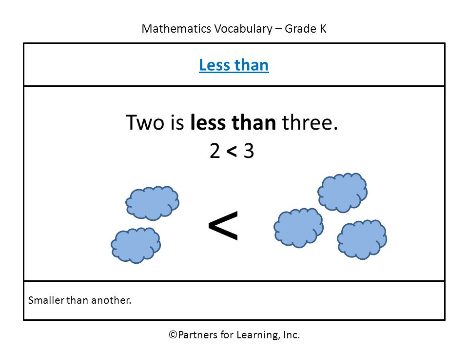 Mathematics Vocabulary – Grade K Less than ©Partners for Learning, Inc. Smaller than another. Two is less than three. 2 < 3