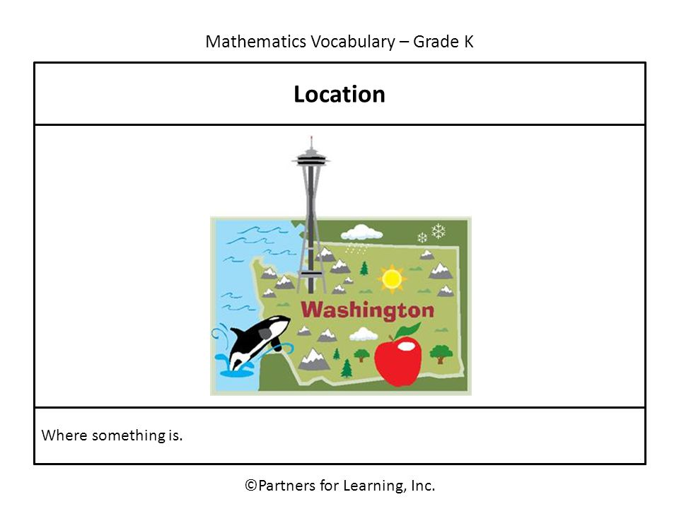 Mathematics Vocabulary – Grade K Location ©Partners for Learning, Inc. Where something is.