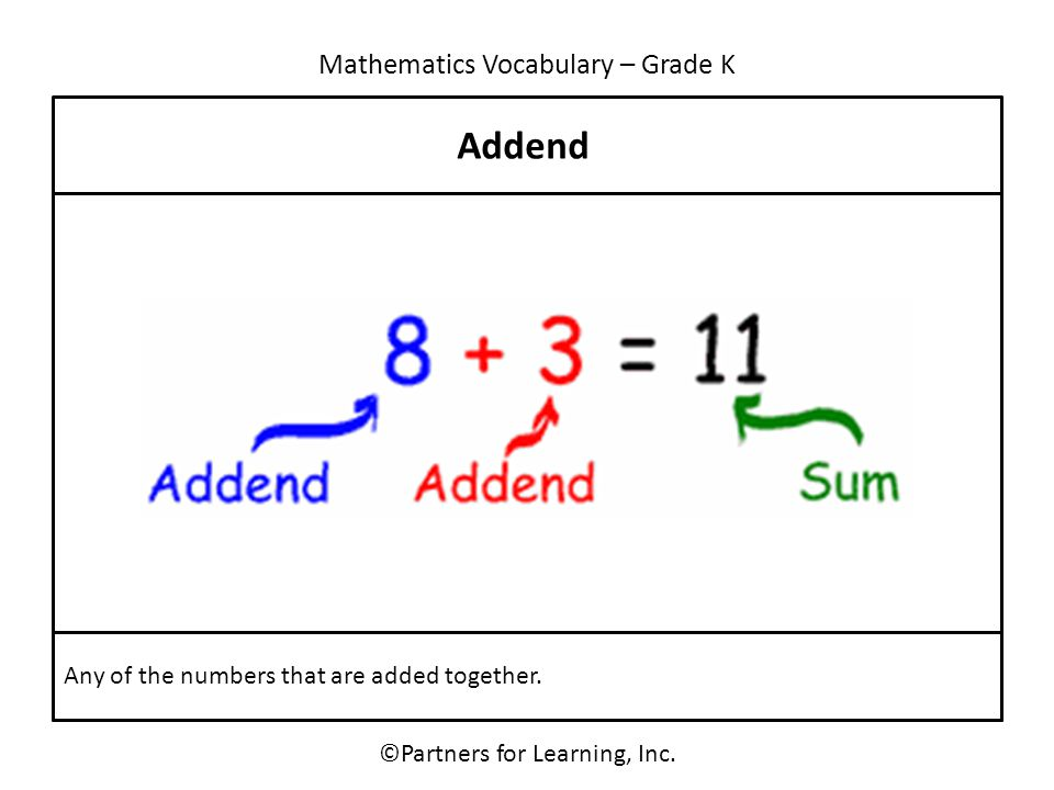 Mathematics Vocabulary – Grade K Addend ©Partners for Learning, Inc. Any of the numbers that are added together.
