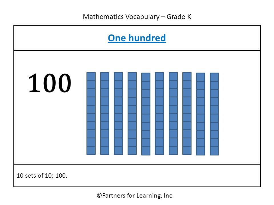 Mathematics Vocabulary – Grade K ©Partners for Learning, Inc. One hundred 10 sets of 10; 100. 100