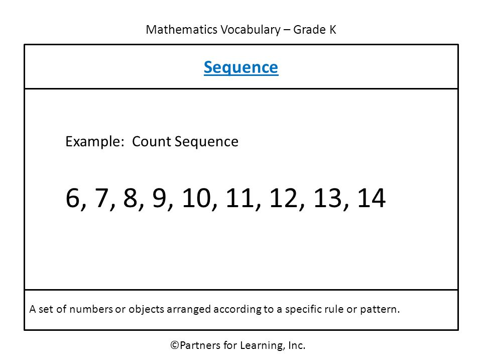 Mathematics Vocabulary – Grade K ©Partners for Learning, Inc. Sequence A set of numbers or objects arranged according to a specific rule or pattern. E