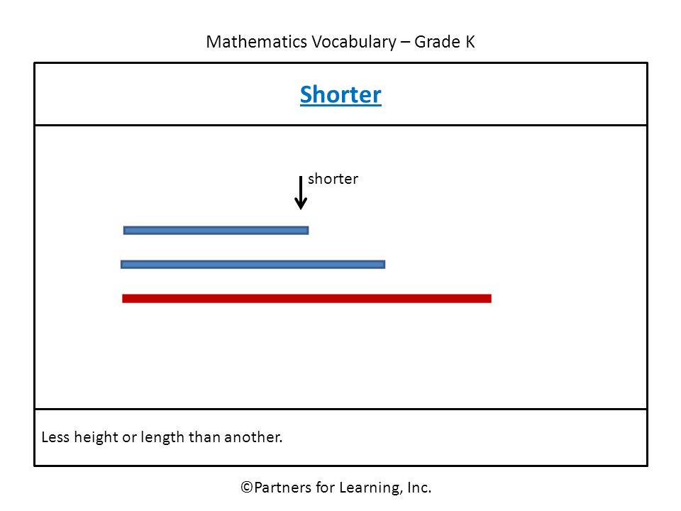 Mathematics Vocabulary – Grade K ©Partners for Learning, Inc. Shorter Less height or length than another. shorter
