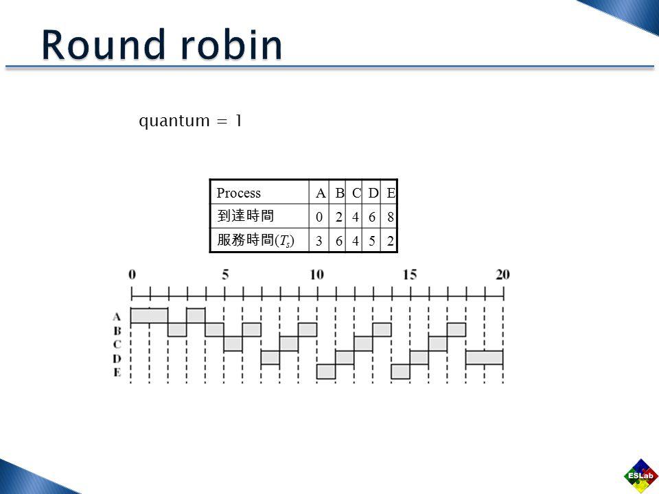 ProcessABCDE 到達時間 02468 服務時間 (T s ) 36452 quantum = 1