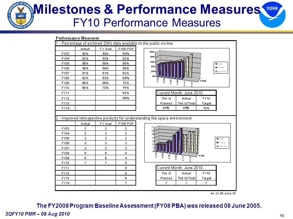 16 3QFY10 PMR – 09 Aug 2010 Milestones & Performance Measures FY10 Performance Measures The FY2008 Program Baseline Assessment (FY08 PBA) was released 08 June 2005.