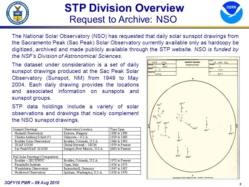 8 3QFY10 PMR – 09 Aug 2010 STP Division Overview Request to Archive: NSO The National Solar Observatory (NSO) has requested that daily solar sunspot drawings from the Sacramento Peak (Sac Peak) Solar Observatory currently available only as hardcopy be digitized, archived and made publicly available through the STP website.