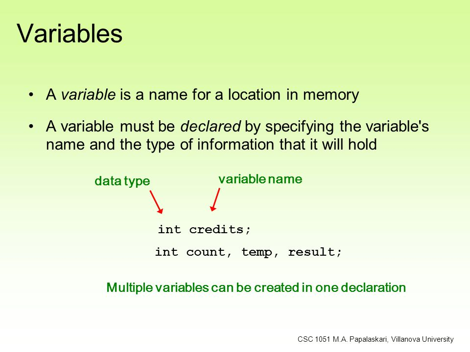Variables A variable is a name for a location in memory A variable must be declared by specifying the variable's name and the type of information that