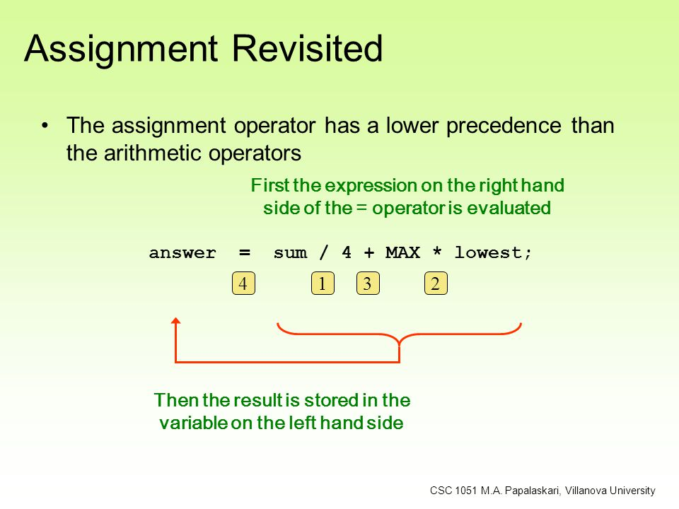 Assignment Revisited The assignment operator has a lower precedence than the arithmetic operators First the expression on the right hand side of the =
