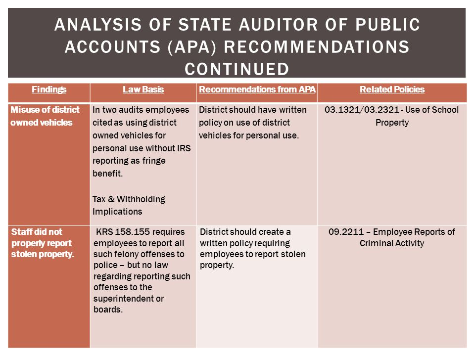 ANALYSIS OF STATE AUDITOR OF PUBLIC ACCOUNTS (APA) RECOMMENDATIONS CONTINUED FindingsLaw BasisRecommendations from APARelated Policies Misuse of distr