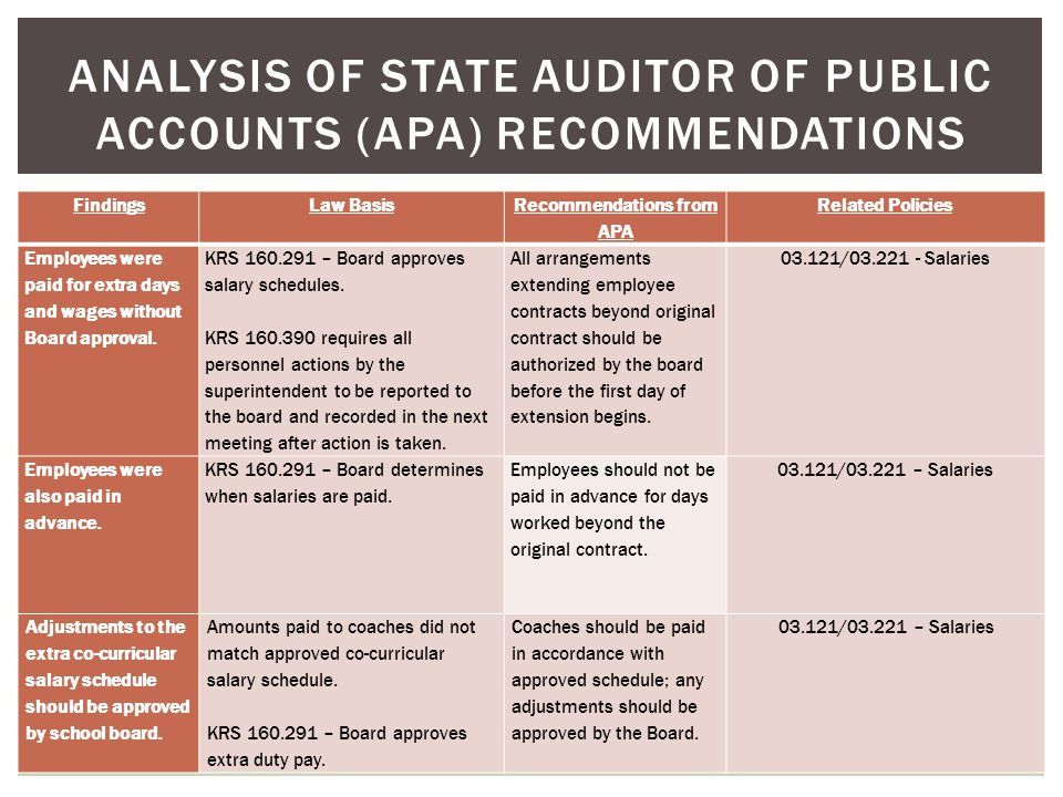 ANALYSIS OF STATE AUDITOR OF PUBLIC ACCOUNTS (APA) RECOMMENDATIONS FindingsLaw Basis Recommendations from APA Related Policies Employees were paid for