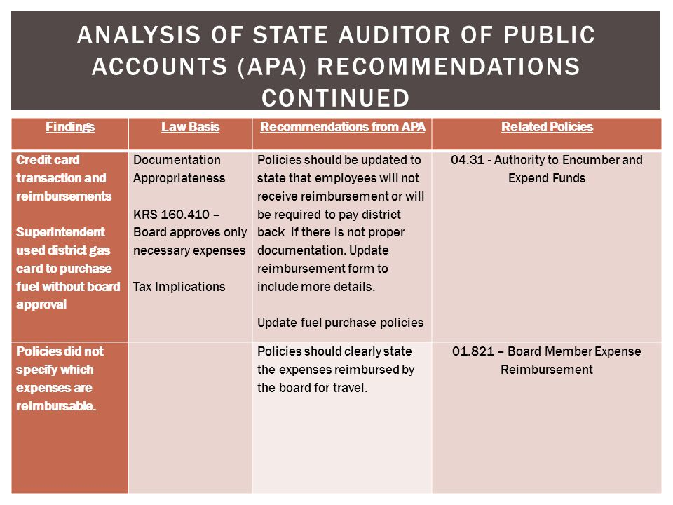 ANALYSIS OF STATE AUDITOR OF PUBLIC ACCOUNTS (APA) RECOMMENDATIONS CONTINUED FindingsLaw BasisRecommendations from APARelated Policies Credit card tra