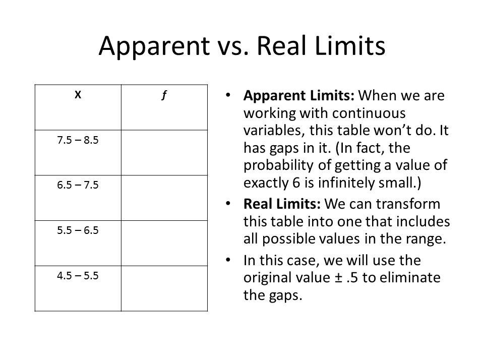 Apparent vs.