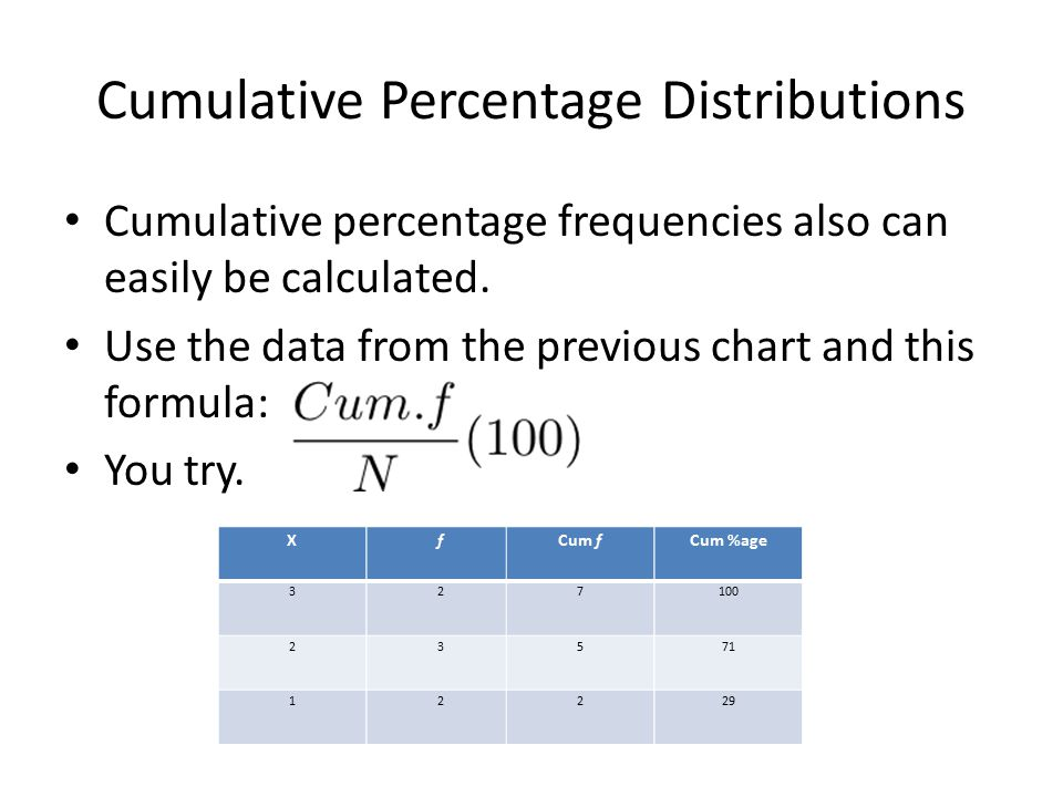 Cumulative Percentage Distributions Cumulative percentage frequencies also can easily be calculated. Use the data from the previous chart and this for
