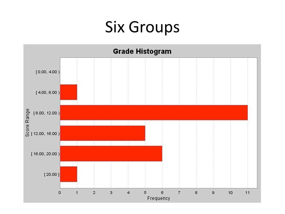 Six Groups